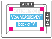 How to Measure Back of TV VESA Measurements